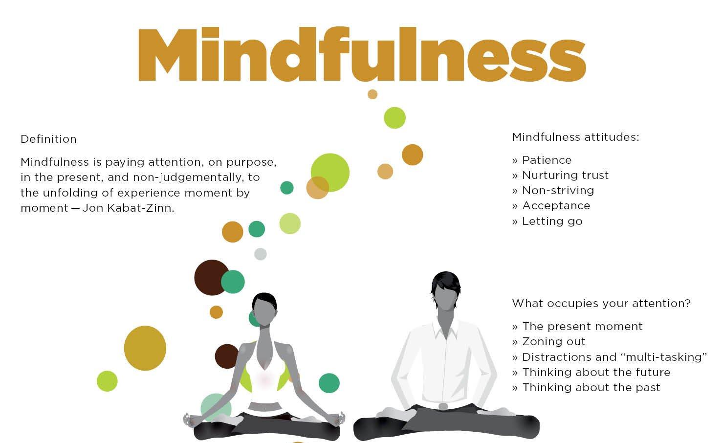 Positive Self-Talk & Mindfulness